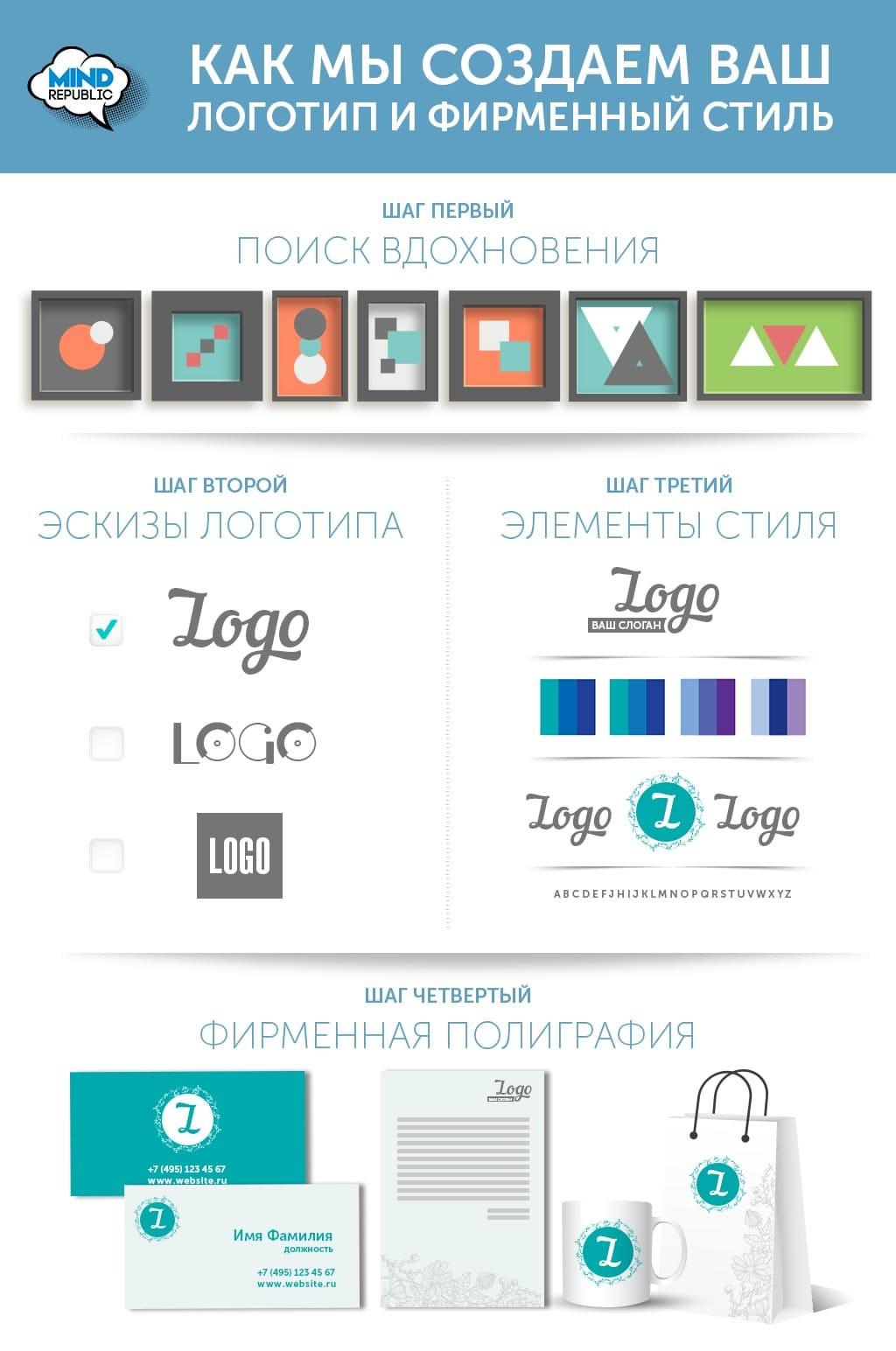 Заказать фирменный стиль предприятия. Процесс и этапы создания. Инфографика. Фото