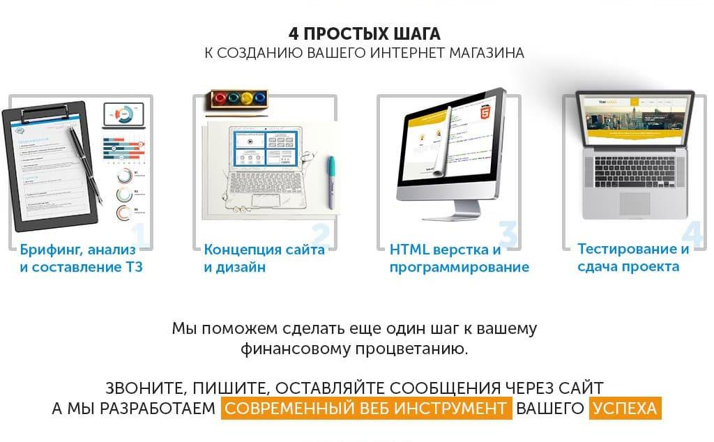 Дизайн сайта интернет магазина в Москве. Веб студия. Создание и продвижение сайтов.