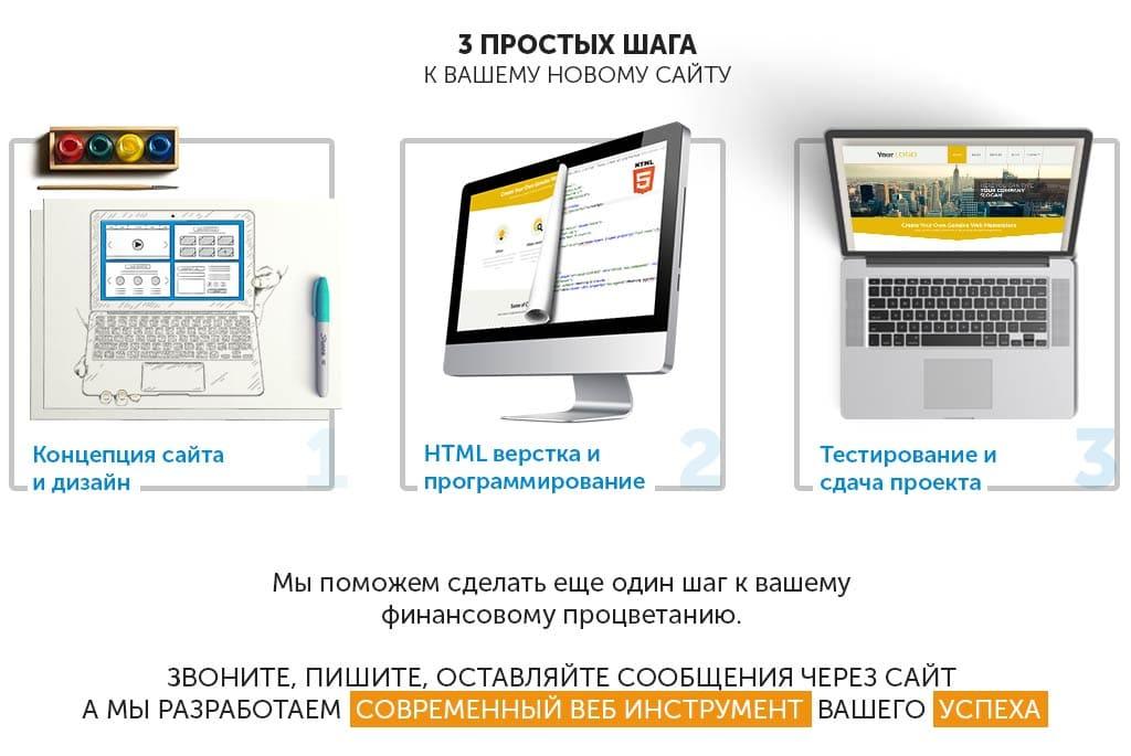 Создание сайта-визитки 3 простых шага. фотография. Студия web дизайна