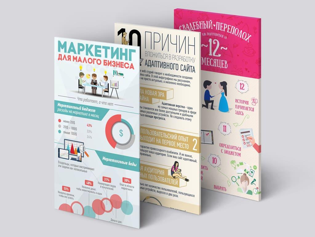 Создание инфографики | Заказать дизайн инфографики для SEO