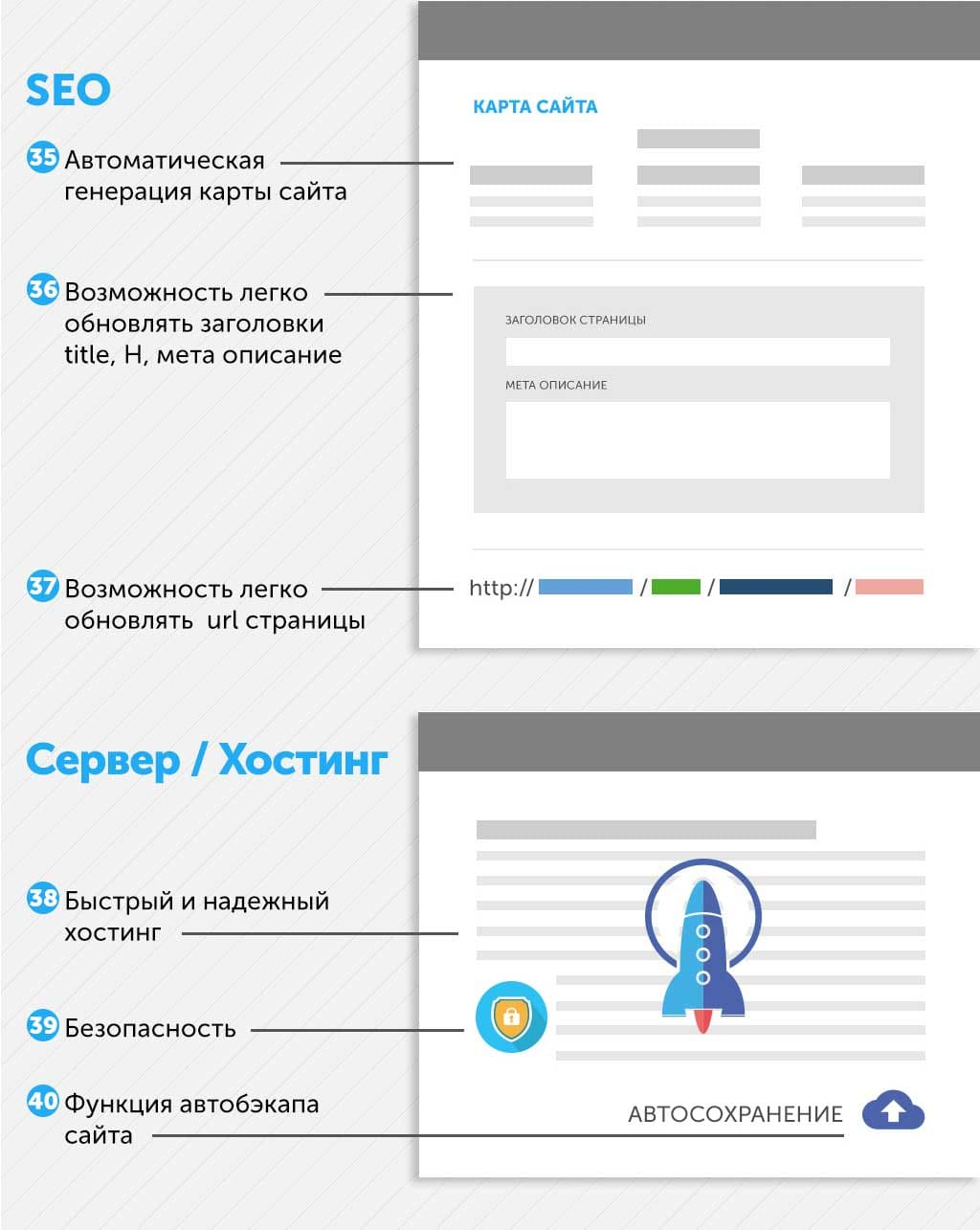 Заказать сайт. Разработка веб-дизайна сайта Инфографика.