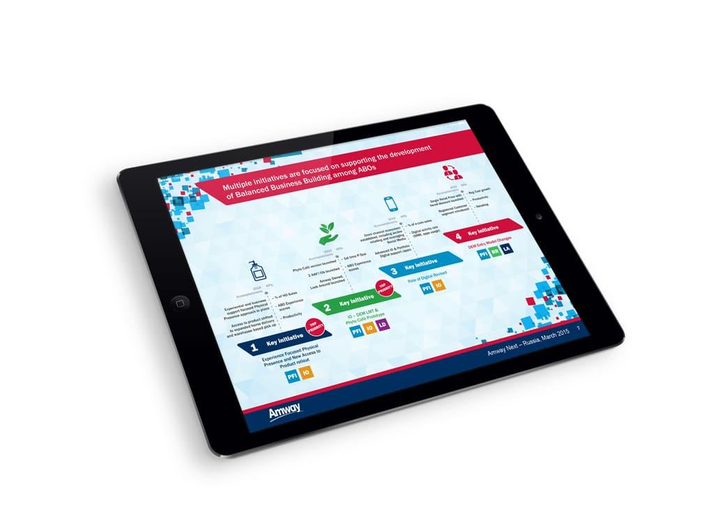 Дизайн слайдов для презентаций | Разработка дизайна презентации, инфографика фото
