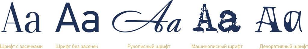 Шрифты делятся на 5 видов. Создание логотипа компании. Разработка лого.