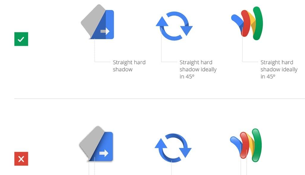 Разработать брендбук - заложить основу маркетинговой стратегии/ Google