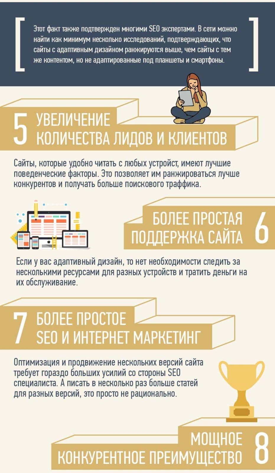 Закажите создание корпоративного сайта с уникальным дизайном в Москве