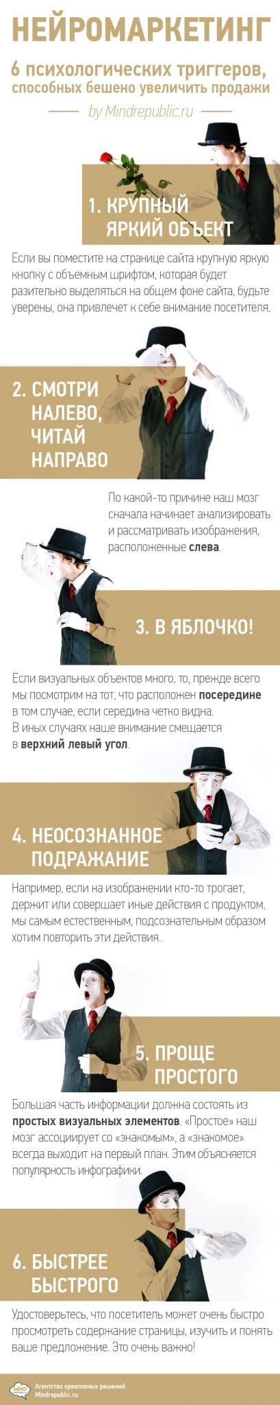 Нейромаркетинг. Инфографика про 14 триггеров, повышающих продажи
