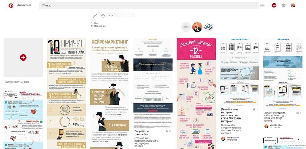 заказать дизайн инфографики для SEO Pinterest