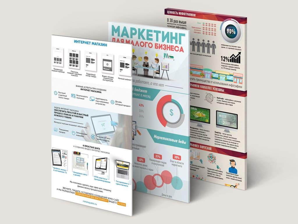 заказать дизайн инфографики для социальных сетей. Студия инфографики