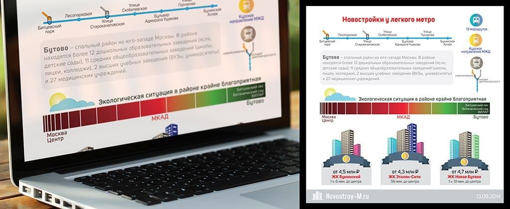 Почему все больше компаний выбирают инфографику. Студия Инфографики.