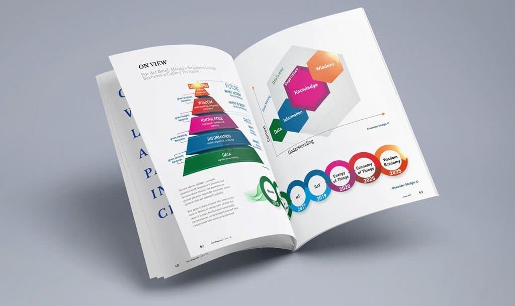 Почему все больше компаний выбирают инфографику. Студия Инфографики. Пример