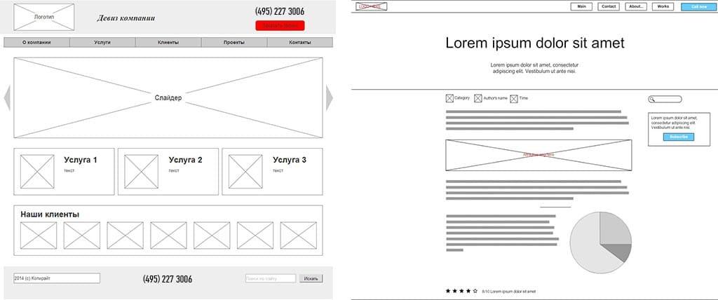 Прототип сайта. Создание сайта от планирования до запуска. Что скрывается за удобным сайтом?