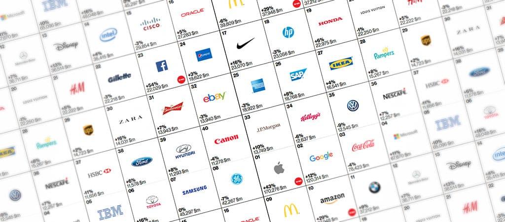 Правильный брендинг и цветовая палитра лого