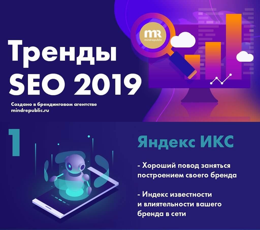 тренды СЕО 2019 Яндекс ИКС