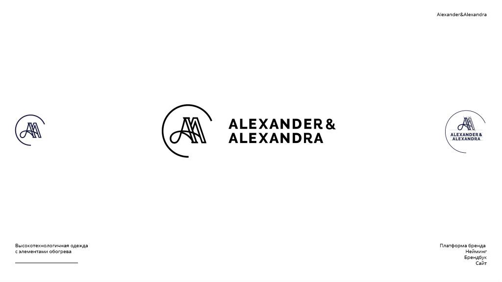 создание логотипа бренда одежды с подогревом.