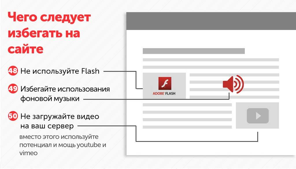 Инфографика дизайн сайтов заказать сайт ошибки СЕО