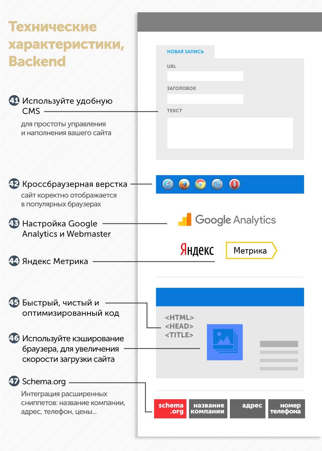 Инфографика дизайн сайтов заказать сайт технические характеристики