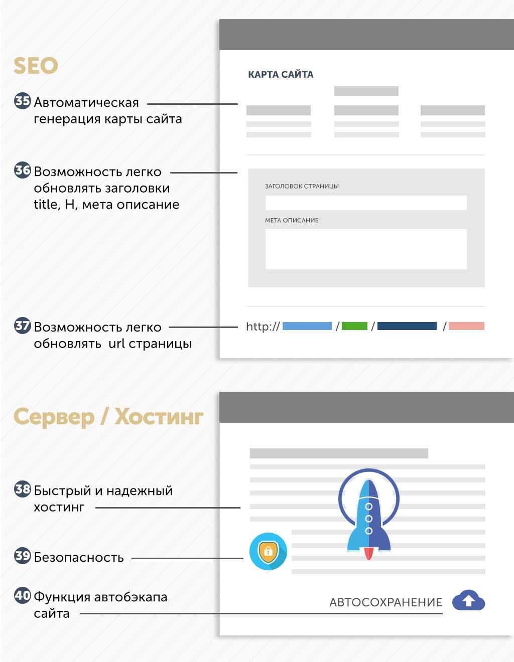 Инфографика про дизайн сайтов заказать дизайн сайта SEO