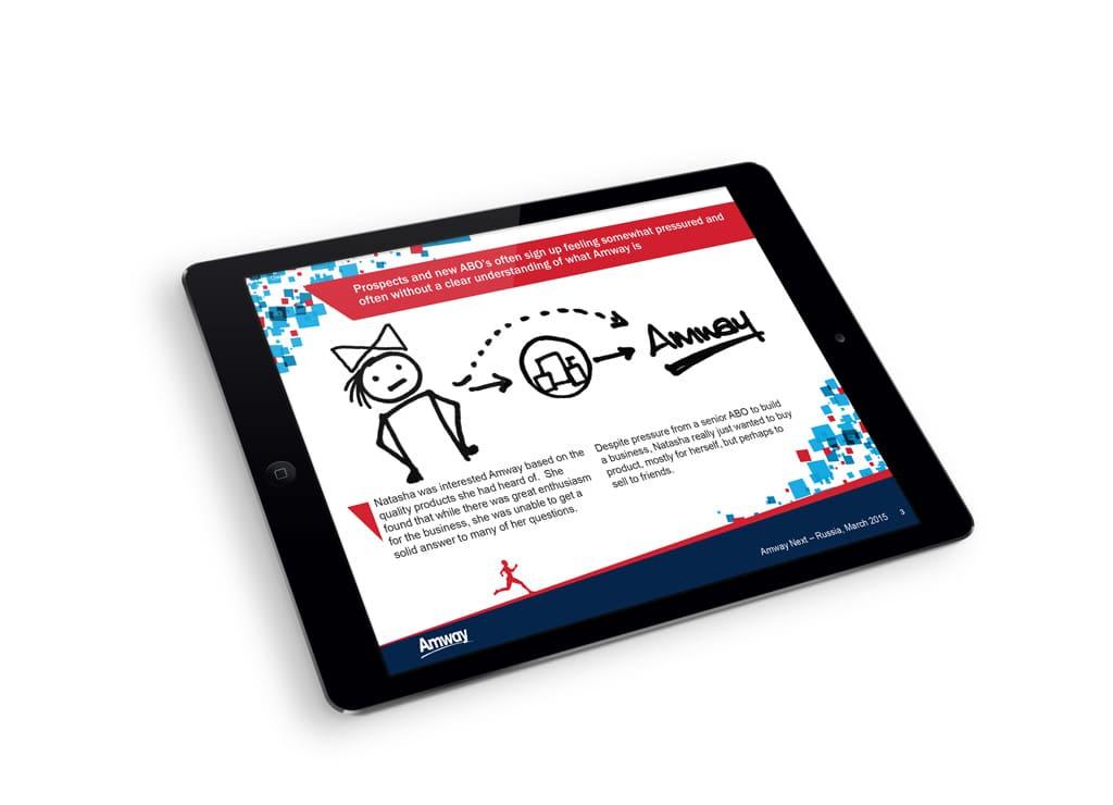 Дизайн презентаций Amway слайды