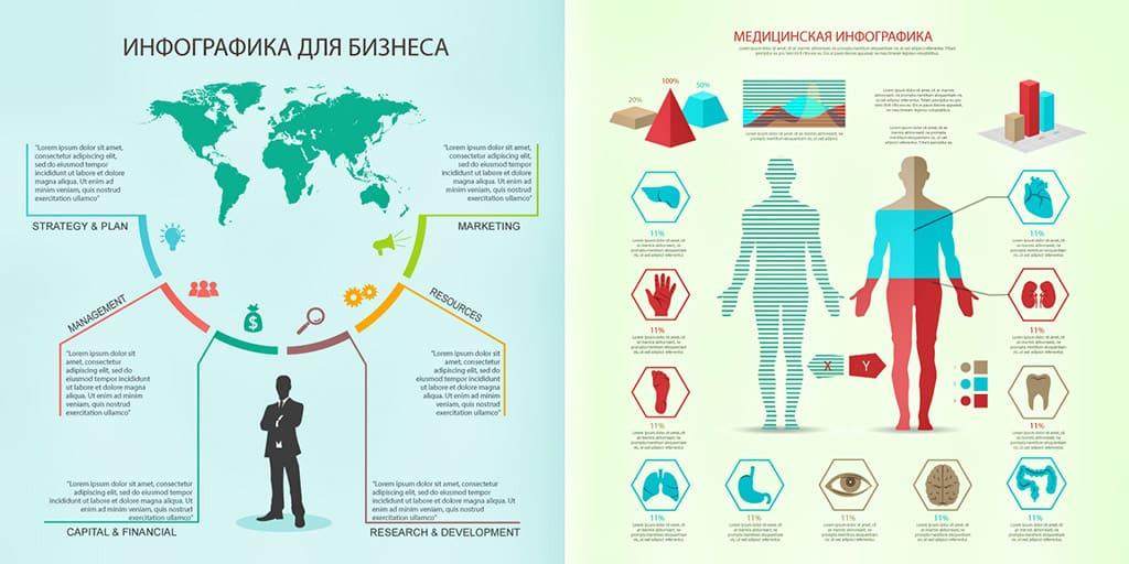 инфографика для бизнеса пример