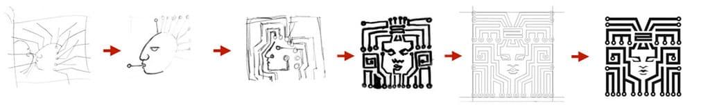 создание логотипов и фирменного стиля. Процесс
