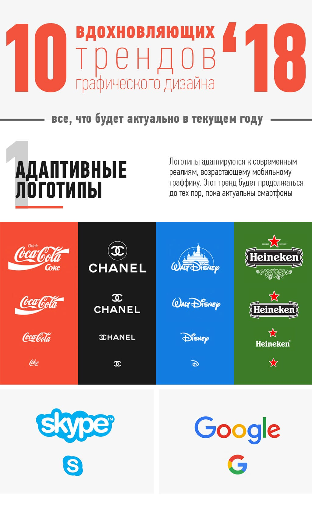вдохновляющие тренды в дизайне 2018 инфографика