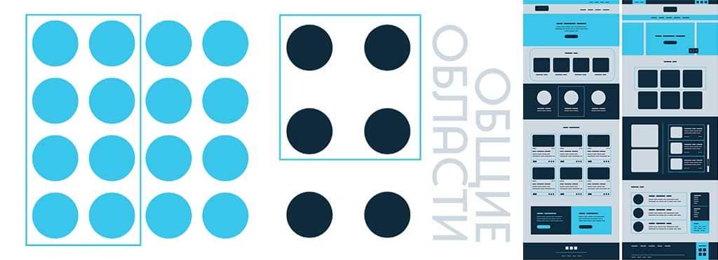 Создание веб-дизайна. Принцип гештальта. Общие области