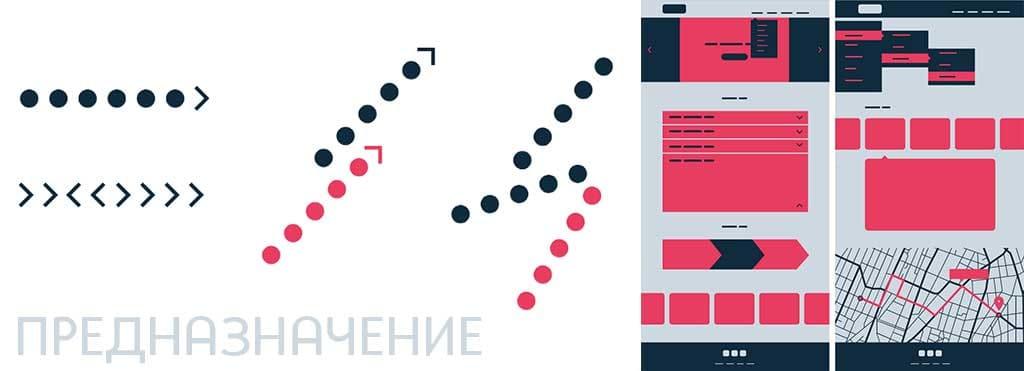 Создание веб-дизайна. Принцип гештальта. Общее предназначение