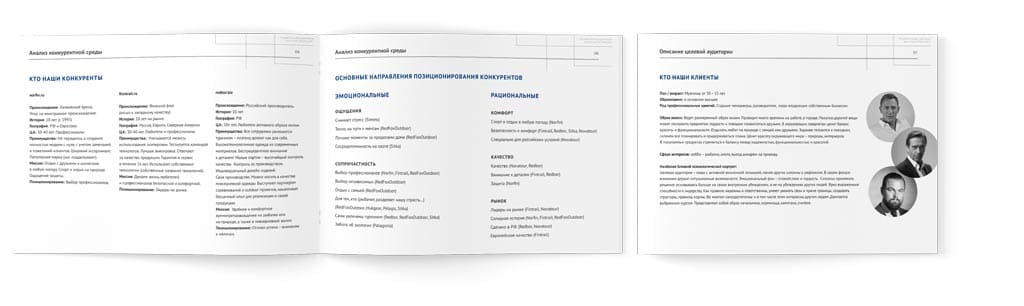 создание бренд платформы анализ конкурентов описание целевой аудитории