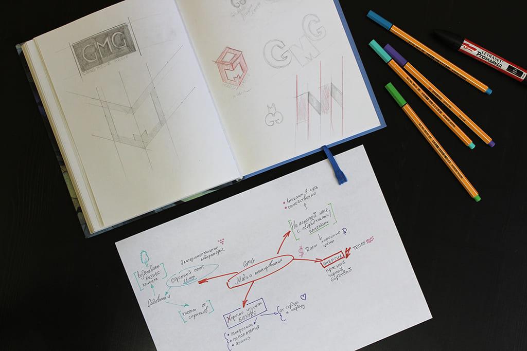 логотип и фирменный стиль для рекламного агентства. Mind map и эскизы логотипа