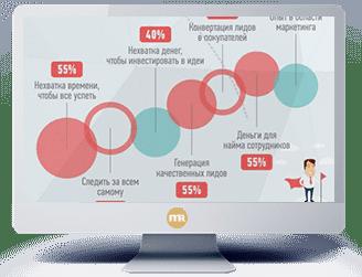 Инфографика. Маркетинг для малого бизнеса. иконка