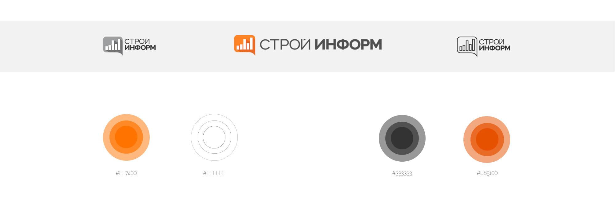 Дизайн и верстка сайта строительного портала айдентика