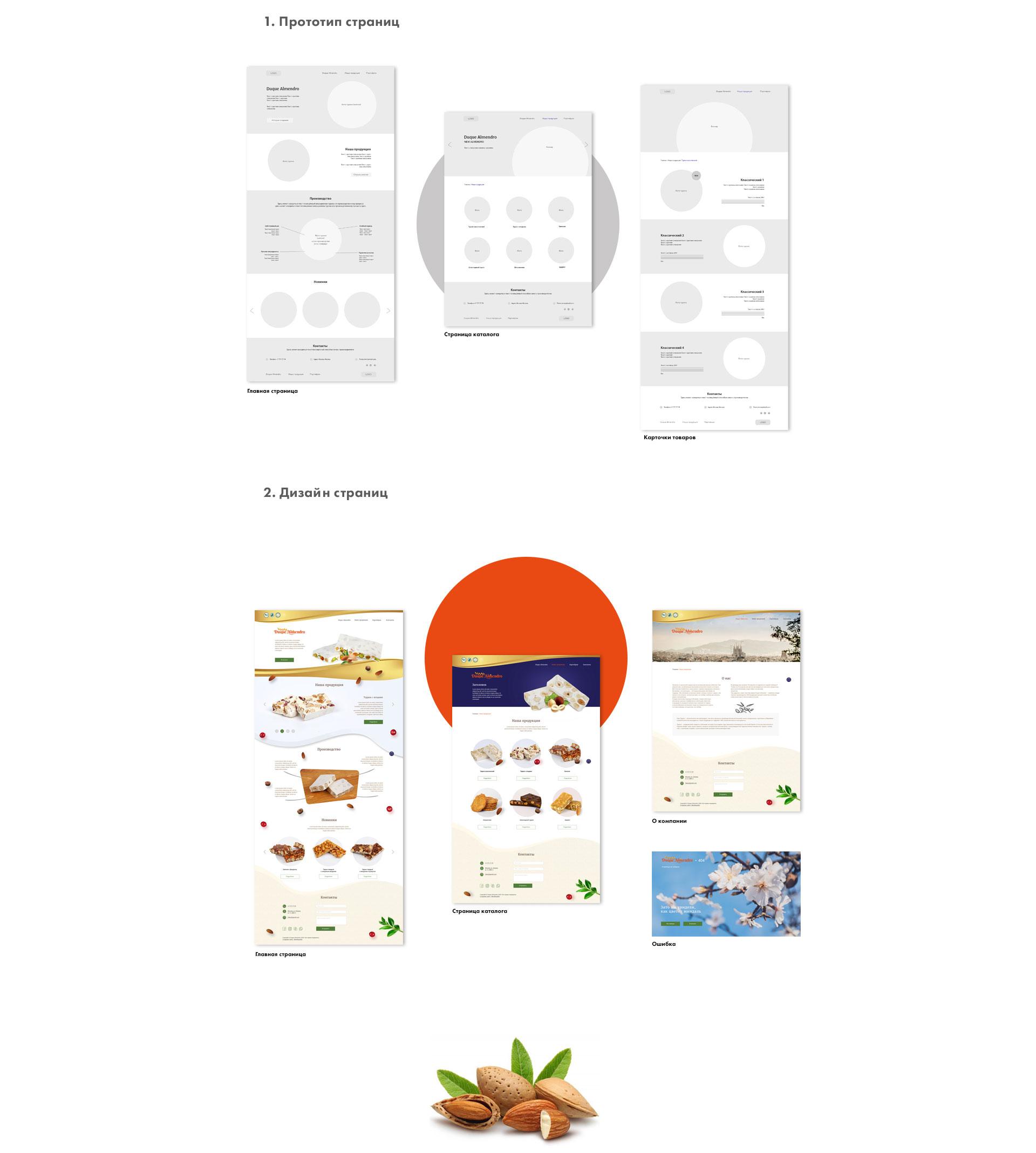 Разработка дизайна сайта сладостей ручной работы
