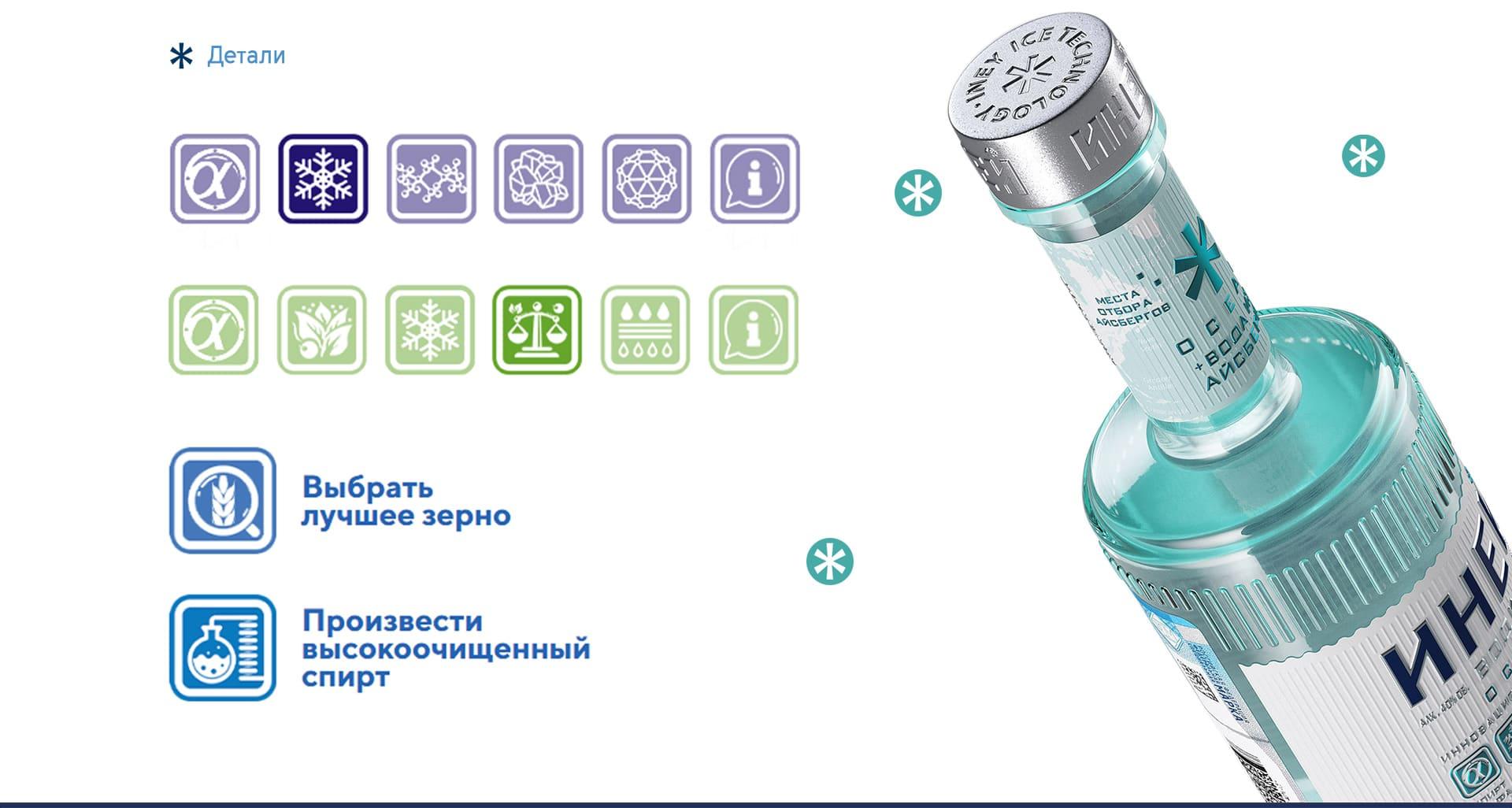 иконки для дизайна продающего лендинга водки