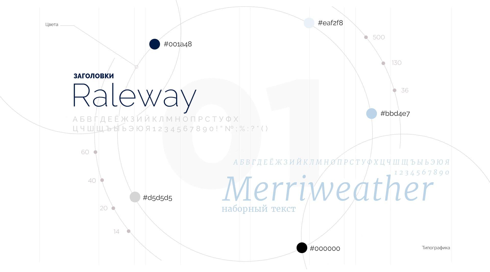 Создание интернет-магазина типографика и цветовая гамма сайта