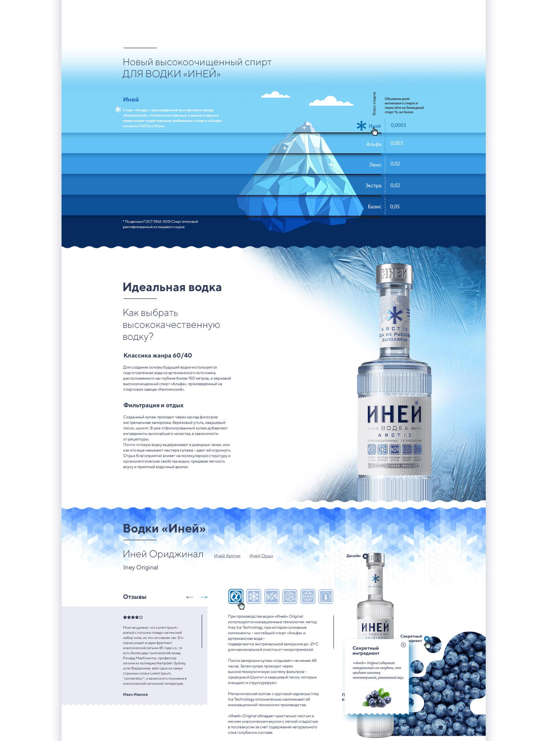 Дизайн страницы продающего лендинга для водки часть 2 инфографика