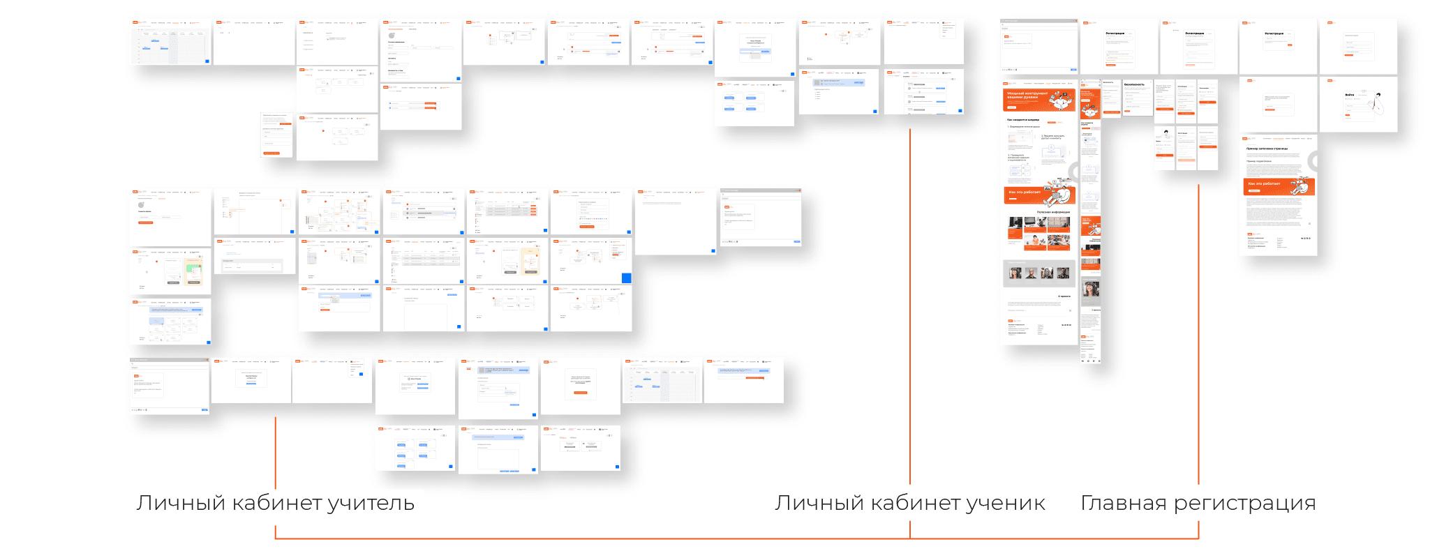 дизайн образовательного портала прототип сайта