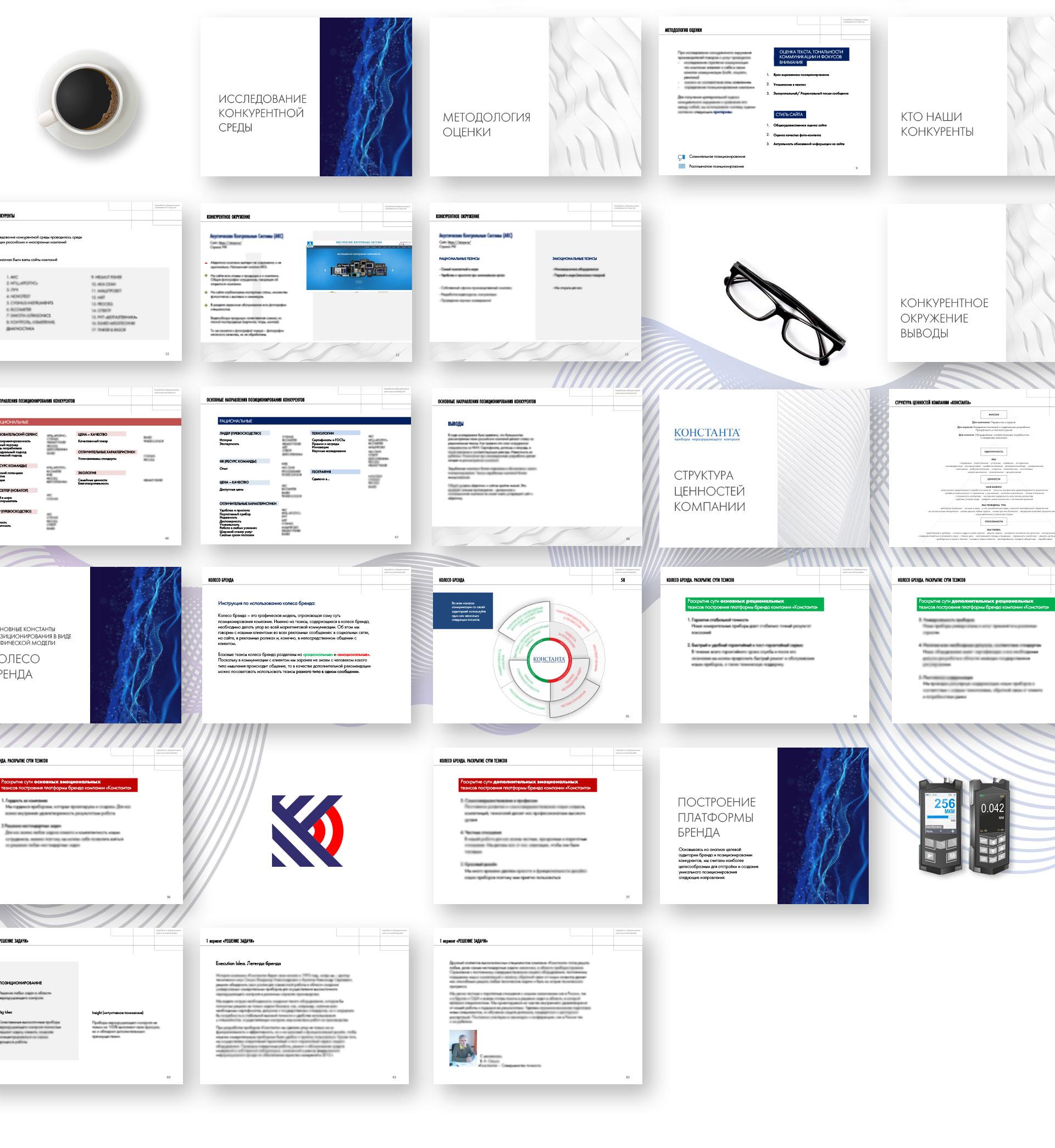 Платформа бренда и формирование позиционирования компании